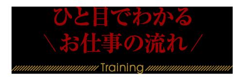 広島トップクラスの人妻デリヘル店【エレガンス】求人 ひと目でわかるお仕事の流れ