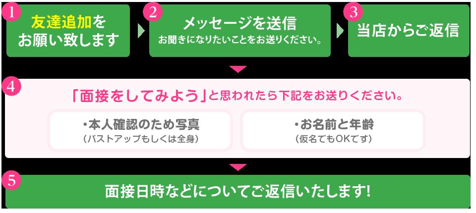広島トップクラスの人妻デリヘル店【エレガンス】求人LINE問い合わせ方法